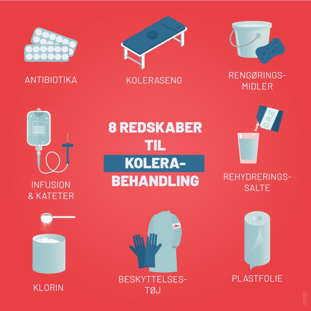 8 redskaber til behandling af kolera